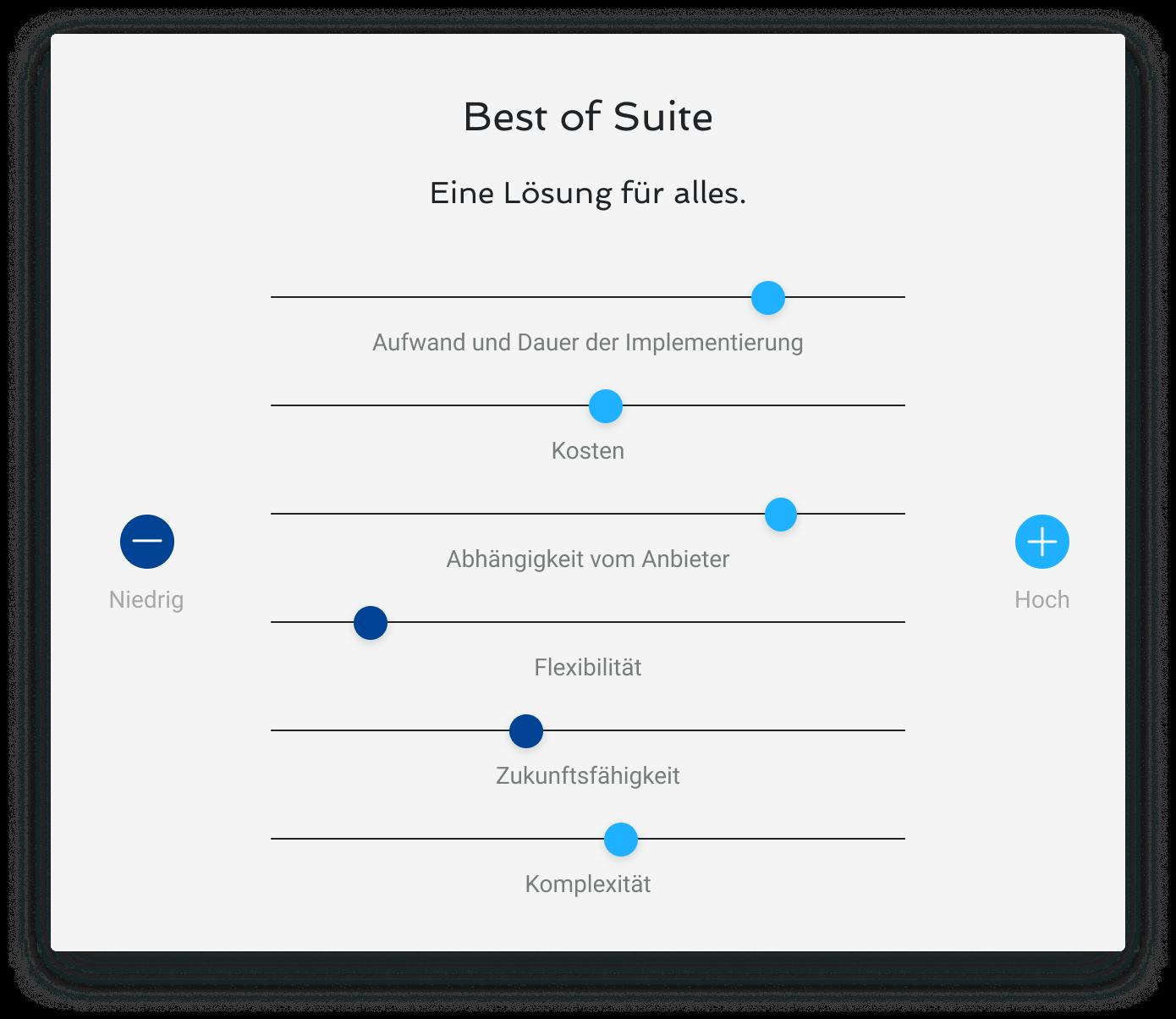Best of Suite Software Darstellung